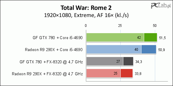 rome2_1920.png