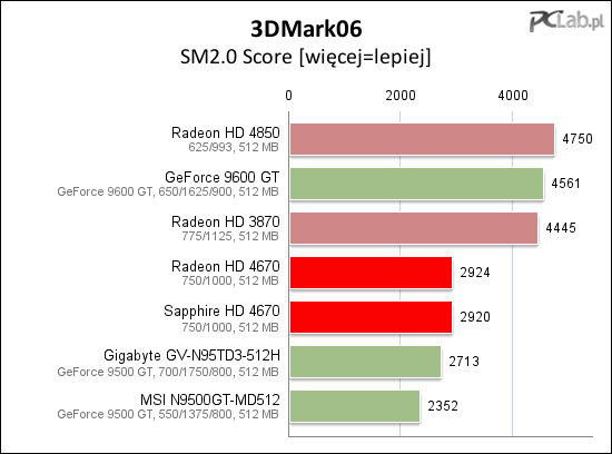 3dmark06-sm20.png